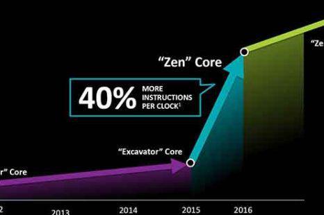 Comparatif processeur amd zen / Avis & Test & Prix / Meilleur TOP 10